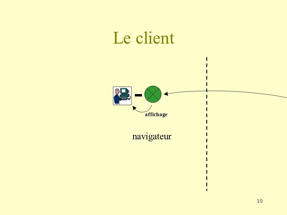 Le client affichage navigateur