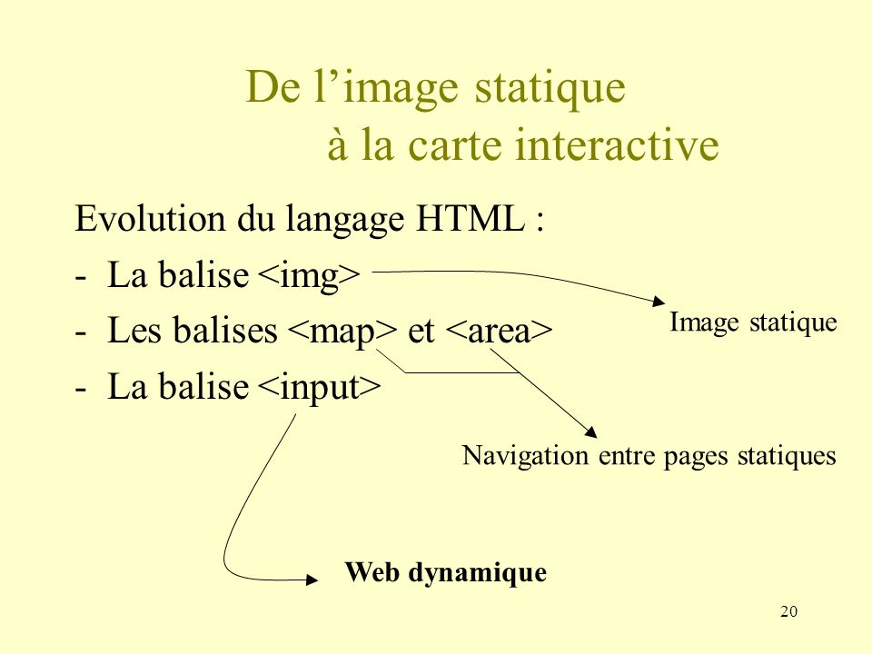 De l'image statique à la carte interactive