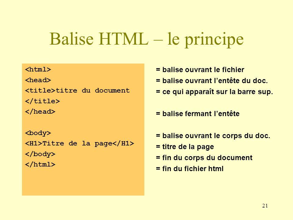Balise HTML – le principe