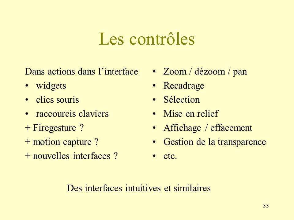 Les contrôles Dans actions dans l'interface widgets clics souris