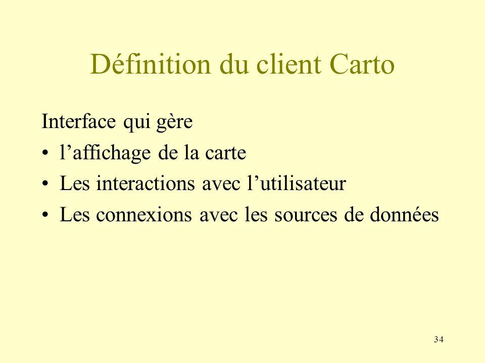 Définition du client Carto