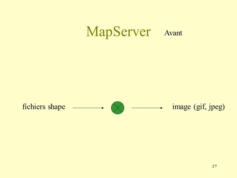 MapServer Avant fichiers shape image (gif, jpeg)