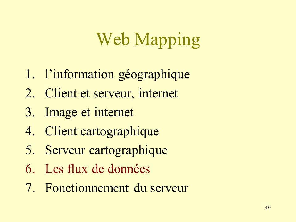 Web Mapping l'information géographique Client et serveur, internet