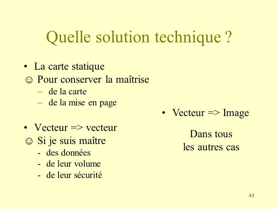 Quelle solution technique