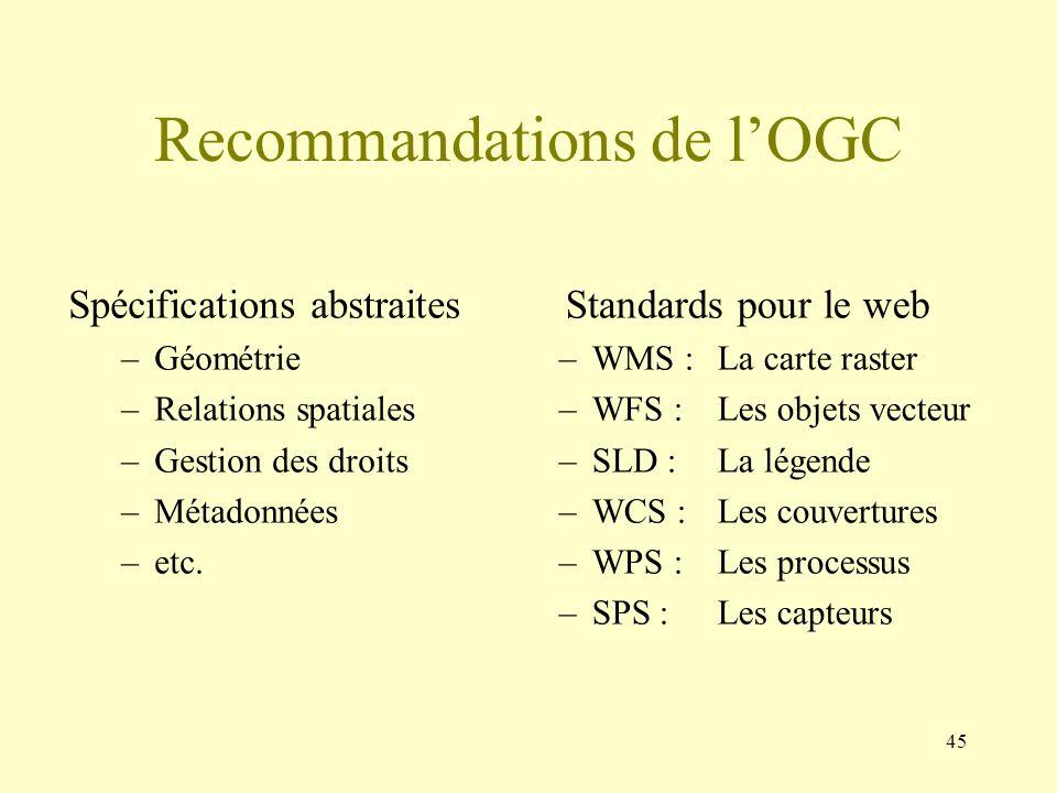 Recommandations de l'OGC