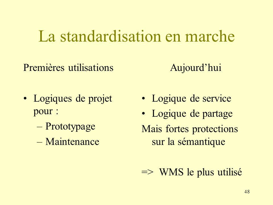La standardisation en marche