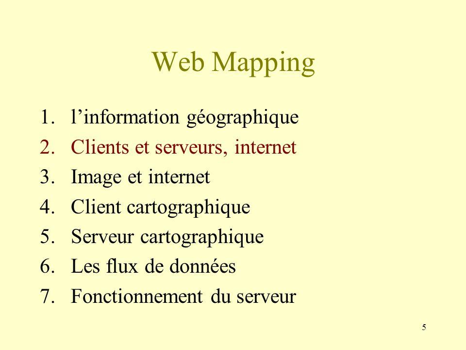 Web Mapping l'information géographique Clients et serveurs, internet
