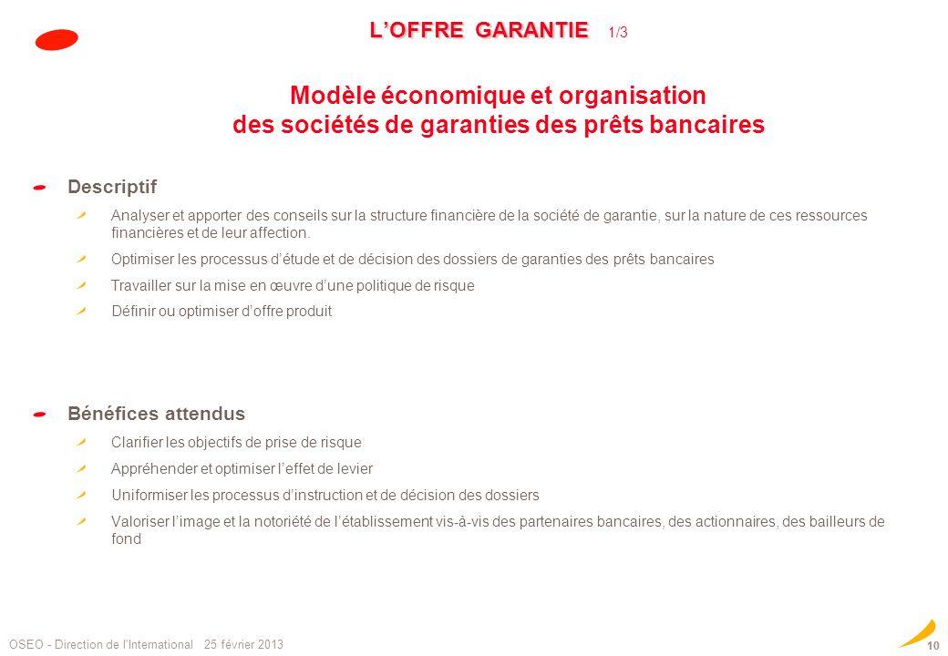L'OFFRE GARANTIE 1/3 Modèle économique et organisation des sociétés de garanties des prêts bancaires