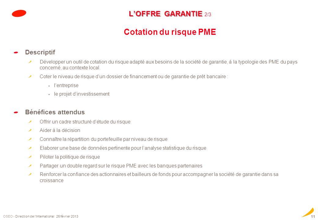 L'OFFRE GARANTIE 2/3 Cotation du risque PME