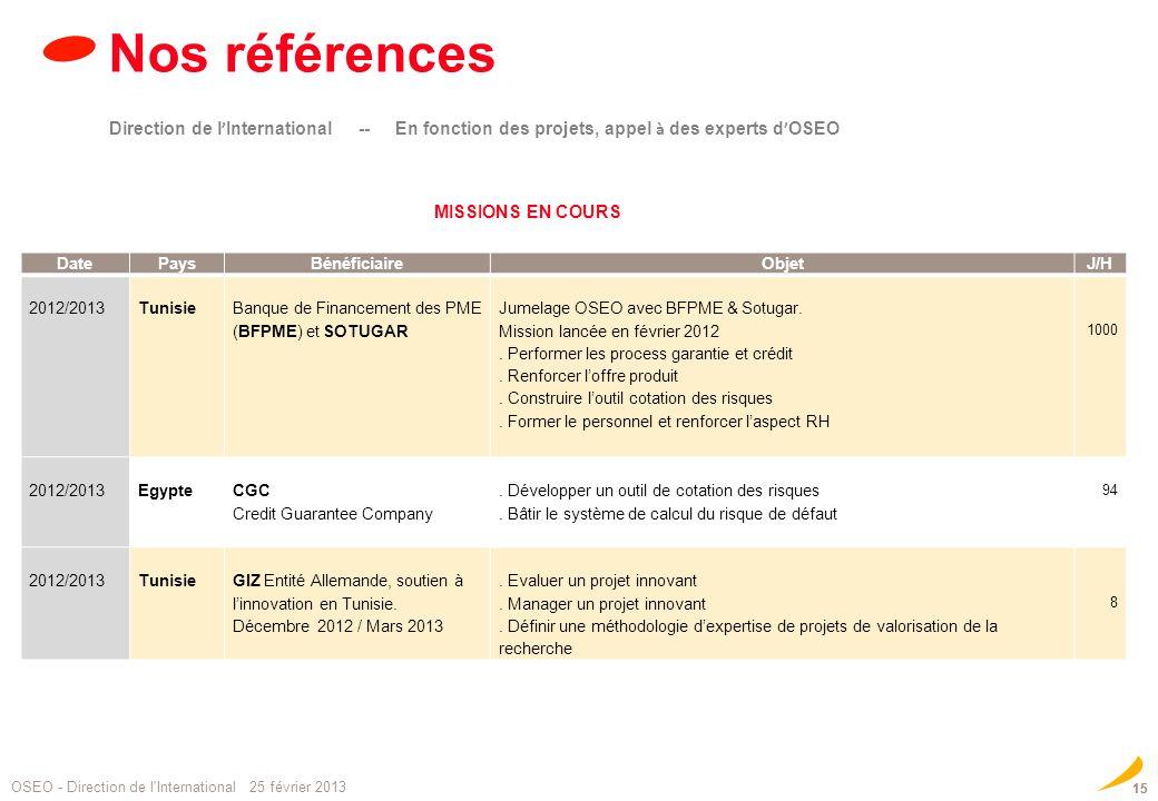 Nos références Direction de l'International -- En fonction des projets, appel à des experts d'OSEO.