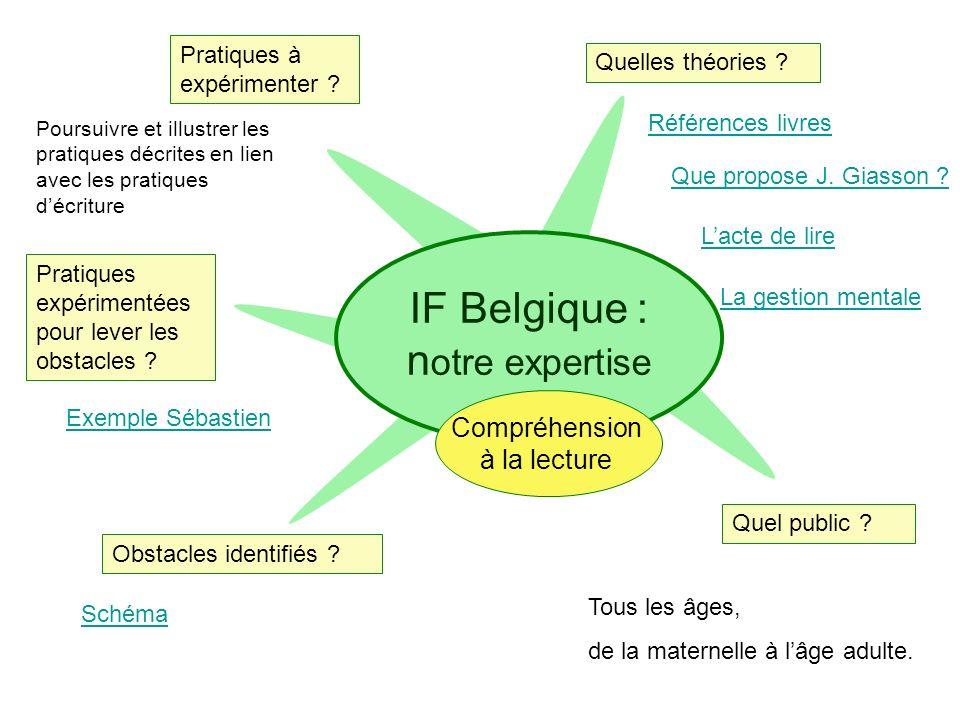 IF Belgique : notre expertise