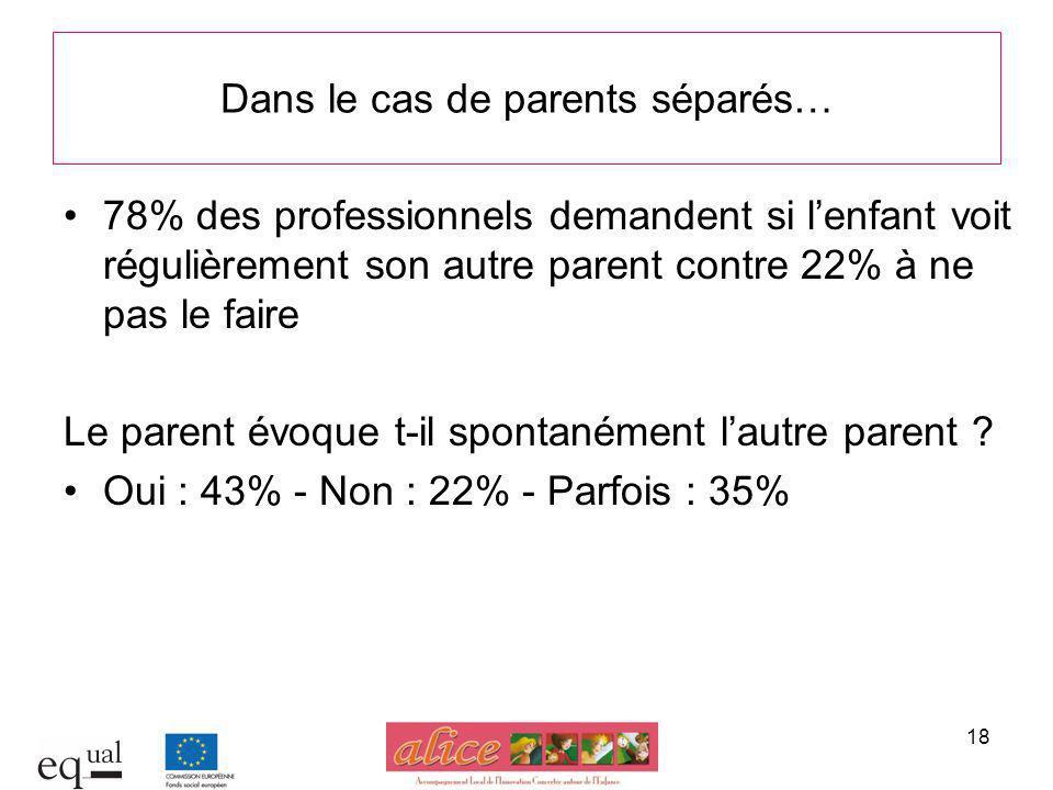 Dans le cas de parents séparés…