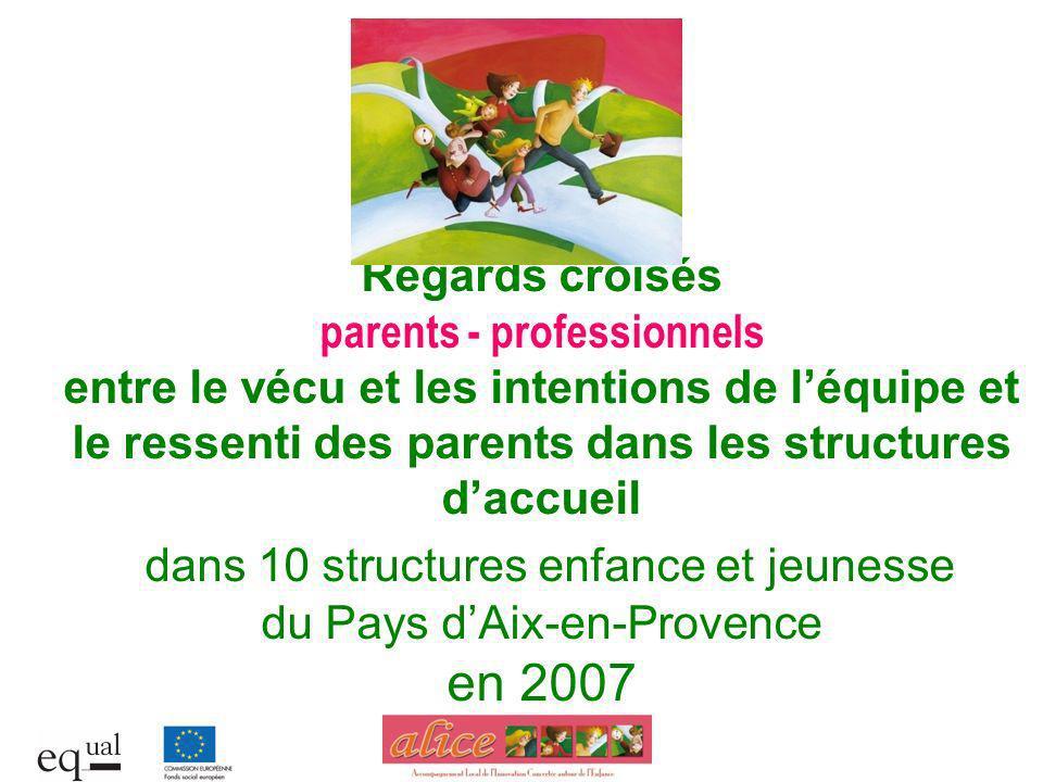 Regards croisés parents - professionnels entre le vécu et les intentions de l'équipe et le ressenti des parents dans les structures d'accueil dans 10 structures enfance et jeunesse du Pays d'Aix-en-Provence en 2007