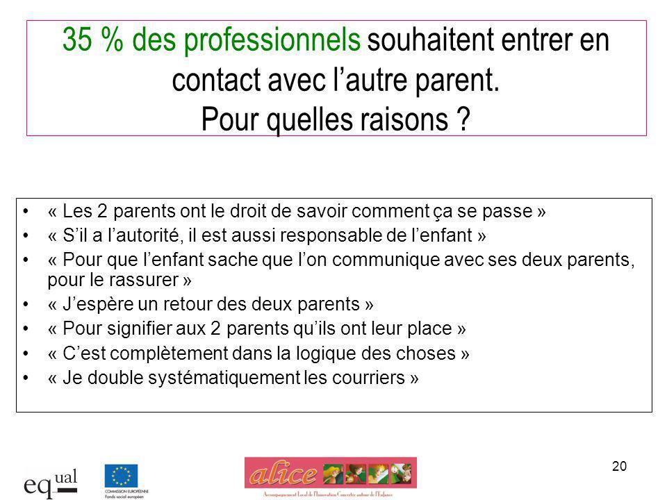 35 % des professionnels souhaitent entrer en contact avec l'autre parent. Pour quelles raisons