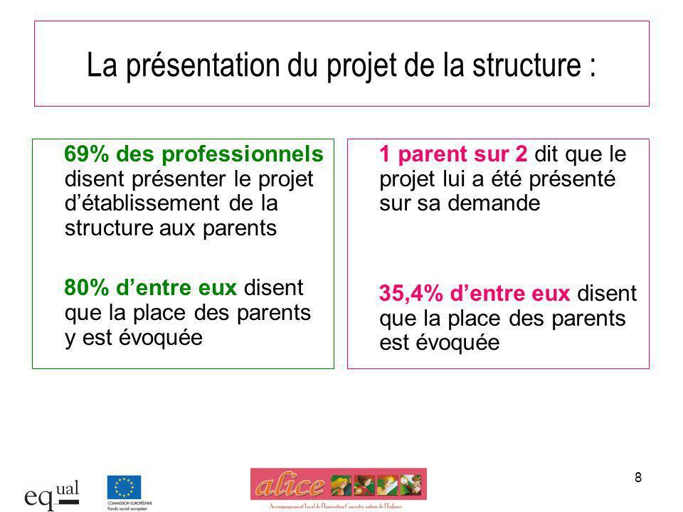La présentation du projet de la structure :