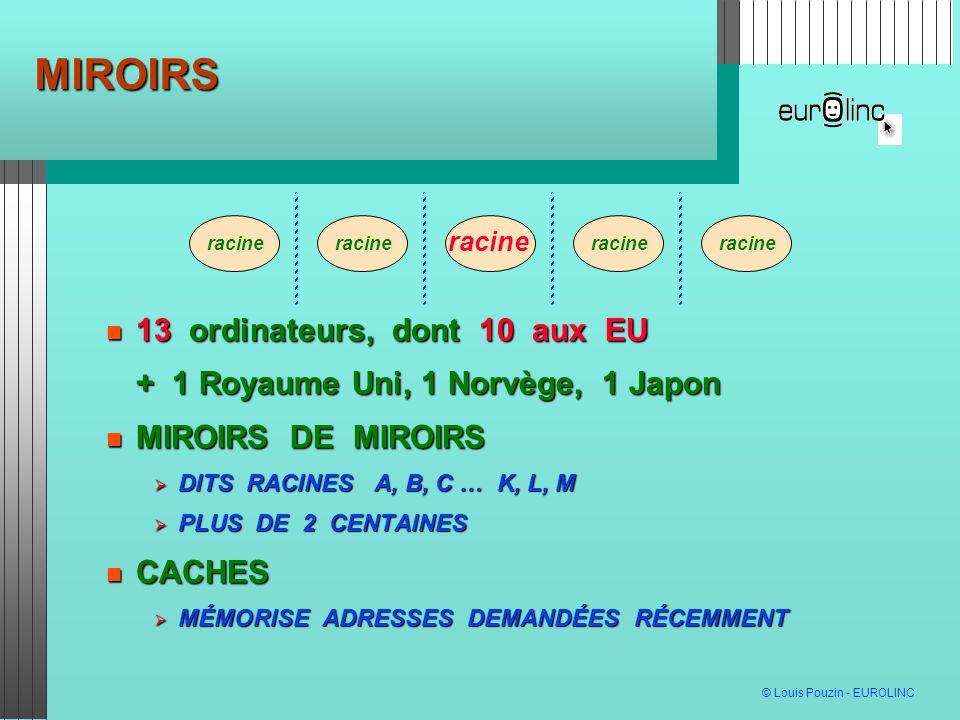 MIROIRS 13 ordinateurs, dont 10 aux EU