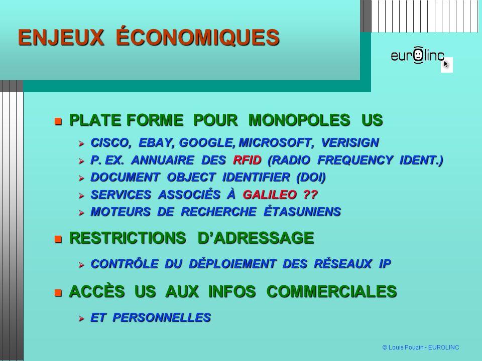 ENJEUX ÉCONOMIQUES PLATE FORME POUR MONOPOLES US