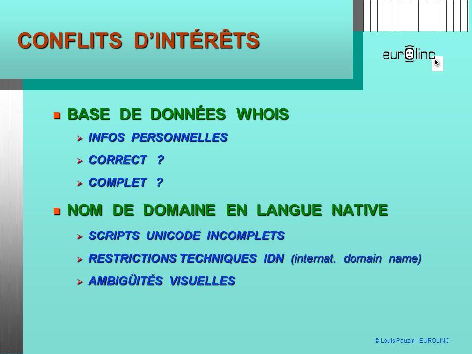 CONFLITS D'INTÉRÊTS BASE DE DONNÉES WHOIS