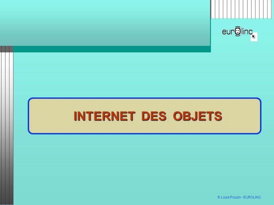 INTERNET DES OBJETS INTERNET DES OBJETS