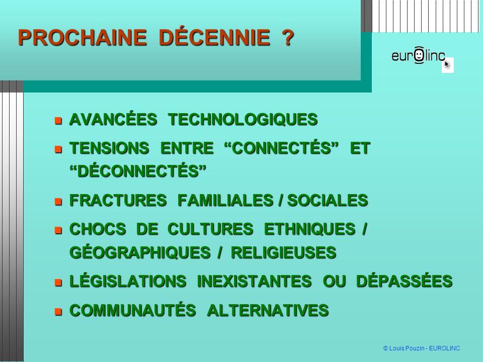 PROCHAINE DÉCENNIE AVANCÉES TECHNOLOGIQUES