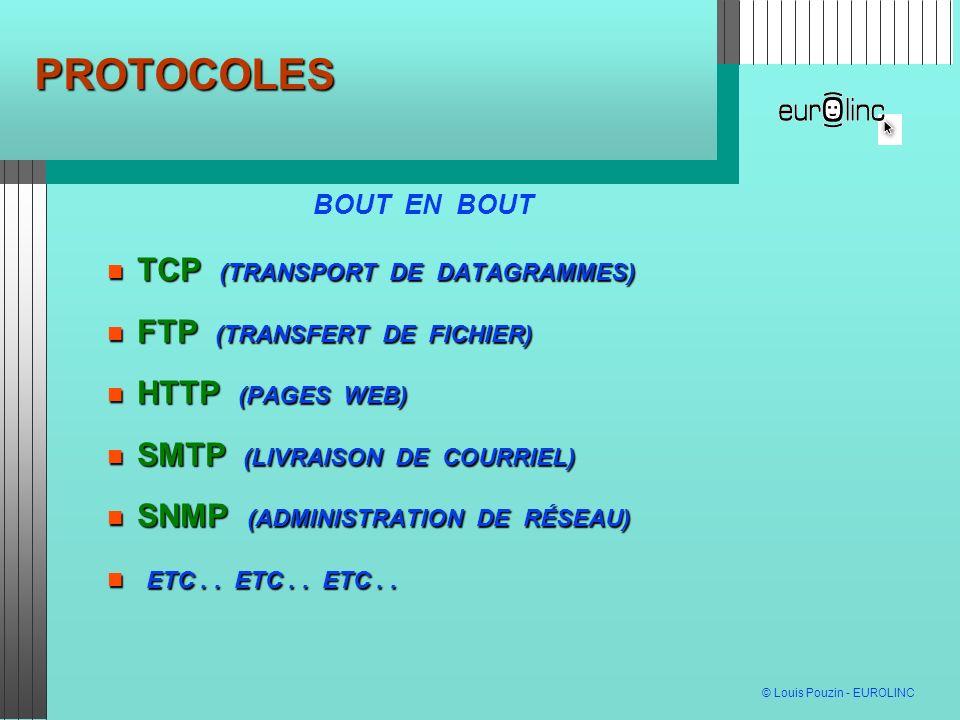 PROTOCOLES TCP (TRANSPORT DE DATAGRAMMES) FTP (TRANSFERT DE FICHIER)