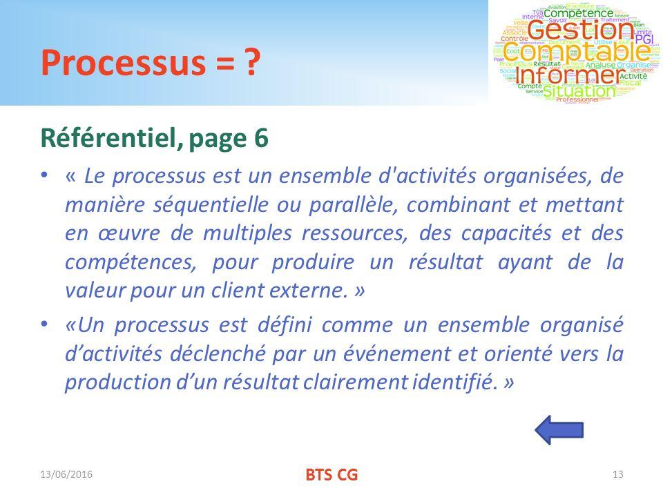 Processus = Référentiel, page 6