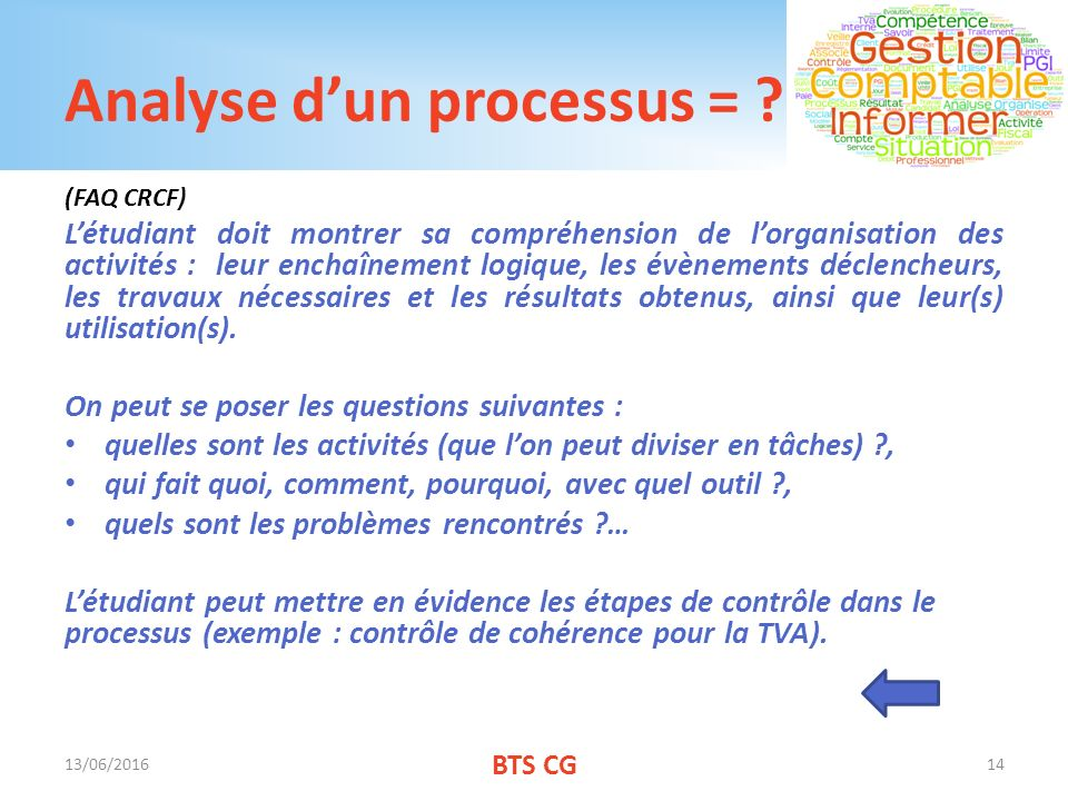Analyse d'un processus =
