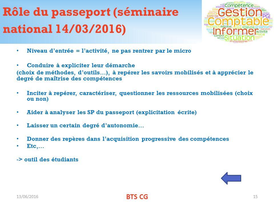 Rôle du passeport (séminaire national 14/03/2016)