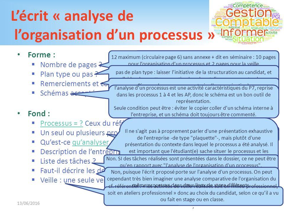 L'écrit « analyse de l'organisation d'un processus »
