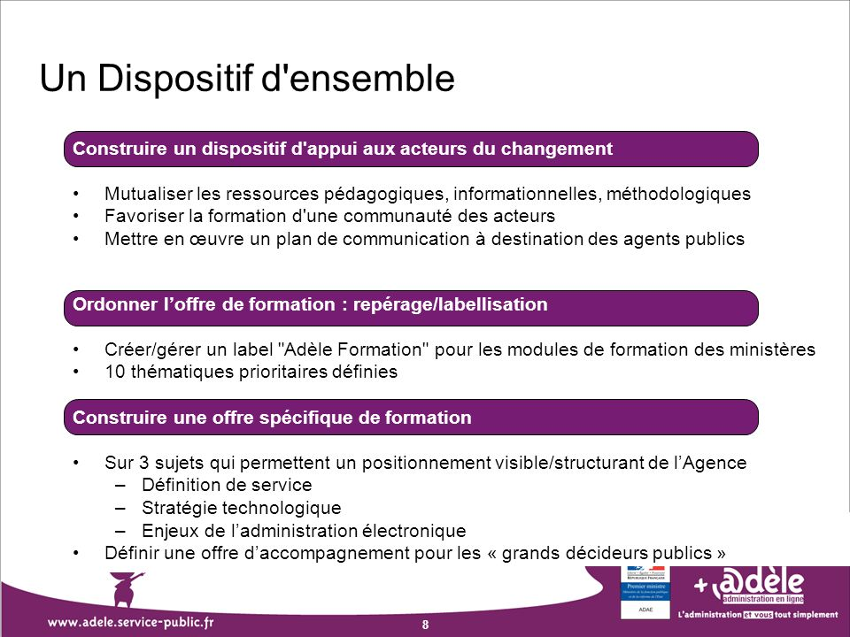 Un Dispositif d ensemble