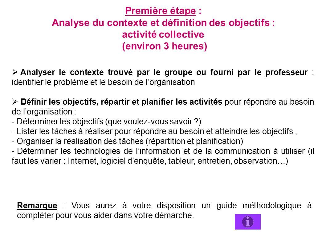 Première étape : Analyse du contexte et définition des objectifs : activité collective (environ 3 heures)