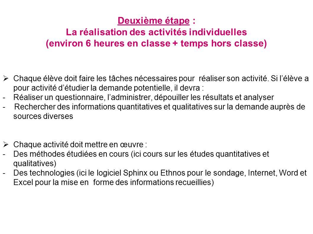Deuxième étape : La réalisation des activités individuelles (environ 6 heures en classe + temps hors classe)