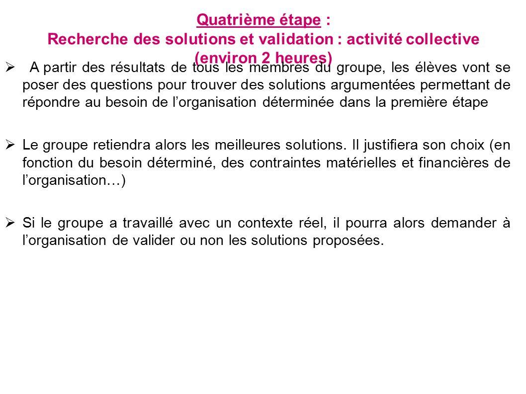 Quatrième étape : Recherche des solutions et validation : activité collective (environ 2 heures)