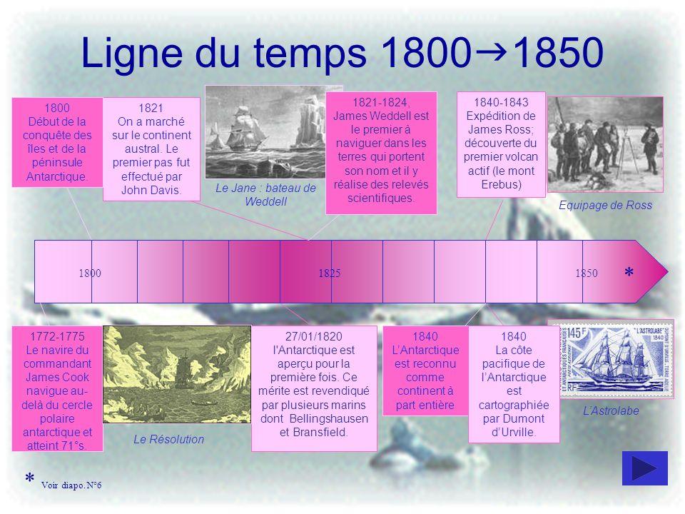 Ligne du temps 1800g1850 * * Voir diapo. N°6 1821-1824,