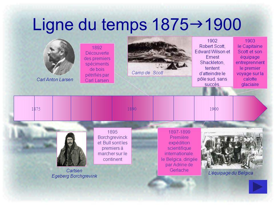 Ligne du temps 1875g1900 1902. Robert Scott, Edward Wilson et Ernest Shackleton, tentent d'atteindre le pôle sud, sans succès.