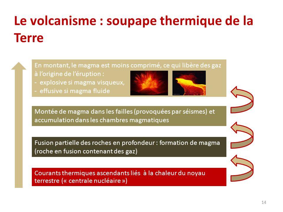 Le volcanisme : soupape thermique de la Terre
