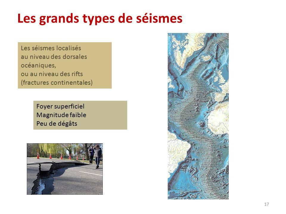 Les grands types de séismes