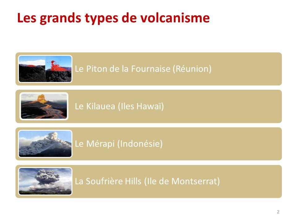 Les grands types de volcanisme