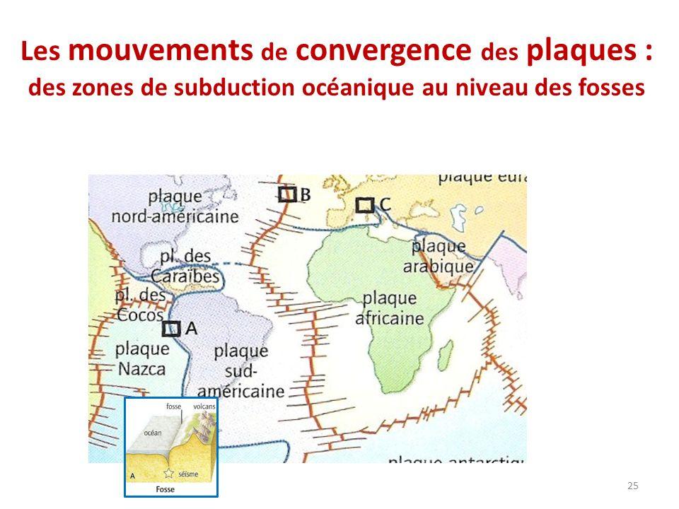 Les mouvements de convergence des plaques : des zones de subduction océanique au niveau des fosses
