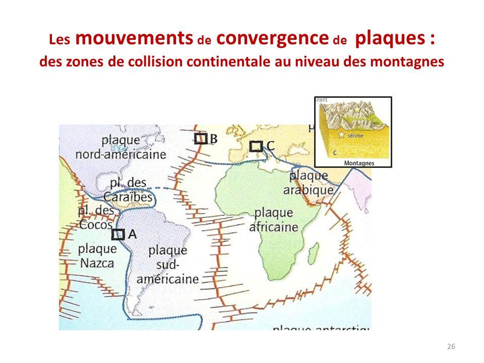 Les mouvements de convergence de plaques : des zones de collision continentale au niveau des montagnes