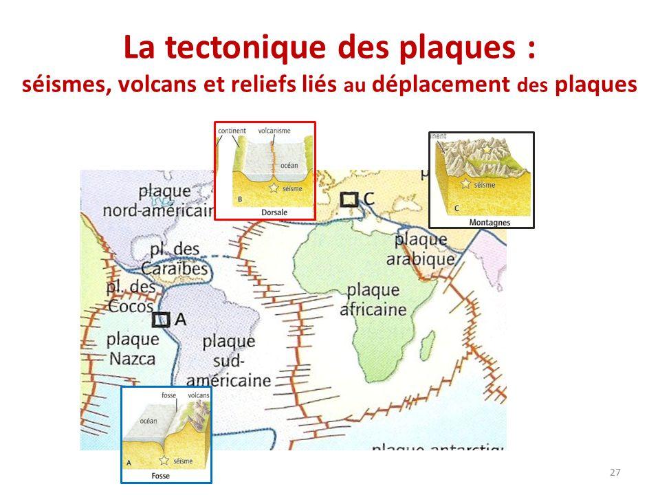 La tectonique des plaques : séismes, volcans et reliefs liés au déplacement des plaques