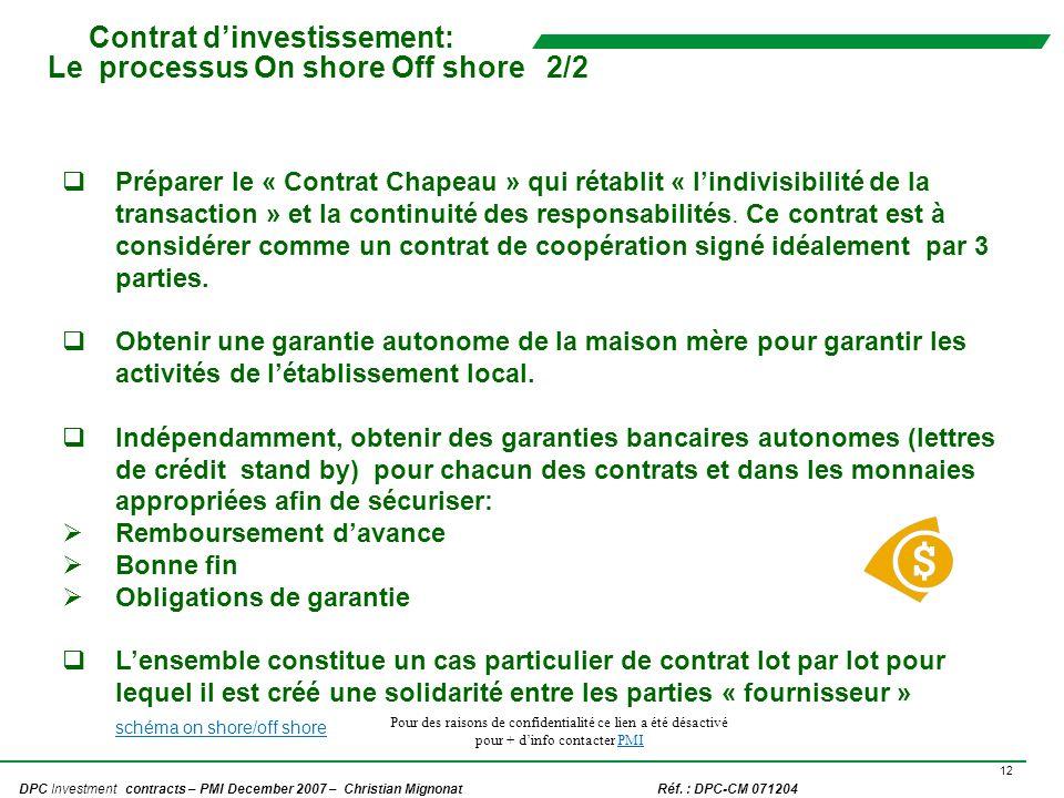 Contrat d'investissement: Le processus On shore Off shore 2/2