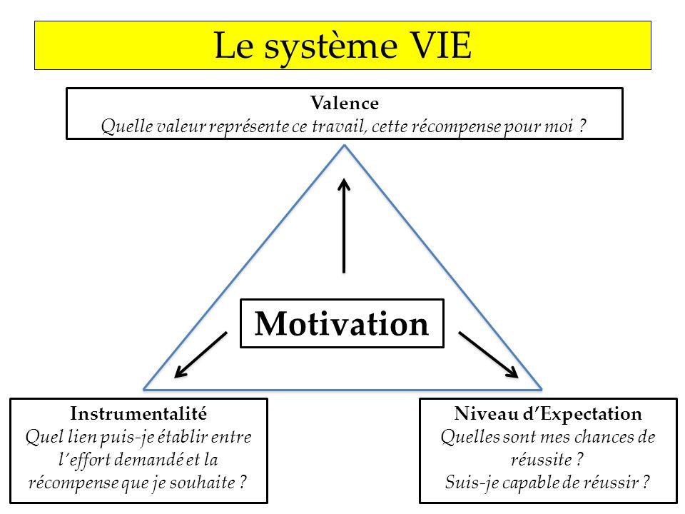 motivation et implication au travail pdf