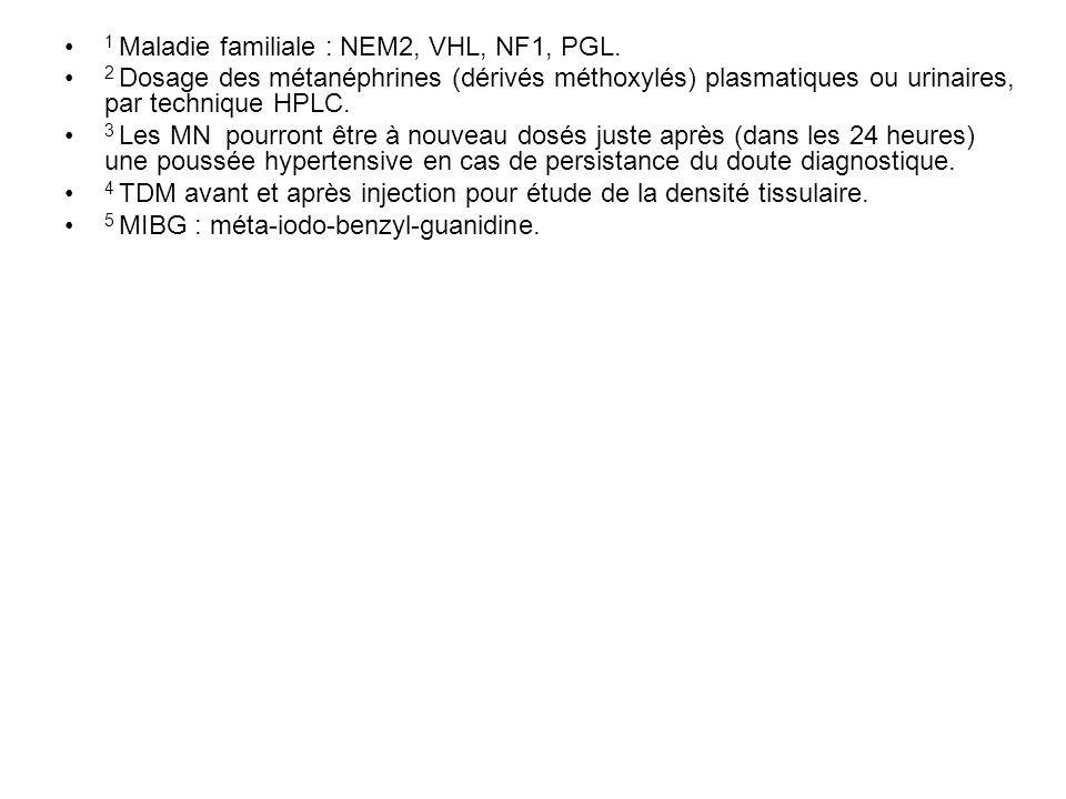 1 Maladie familiale : NEM2, VHL, NF1, PGL.
