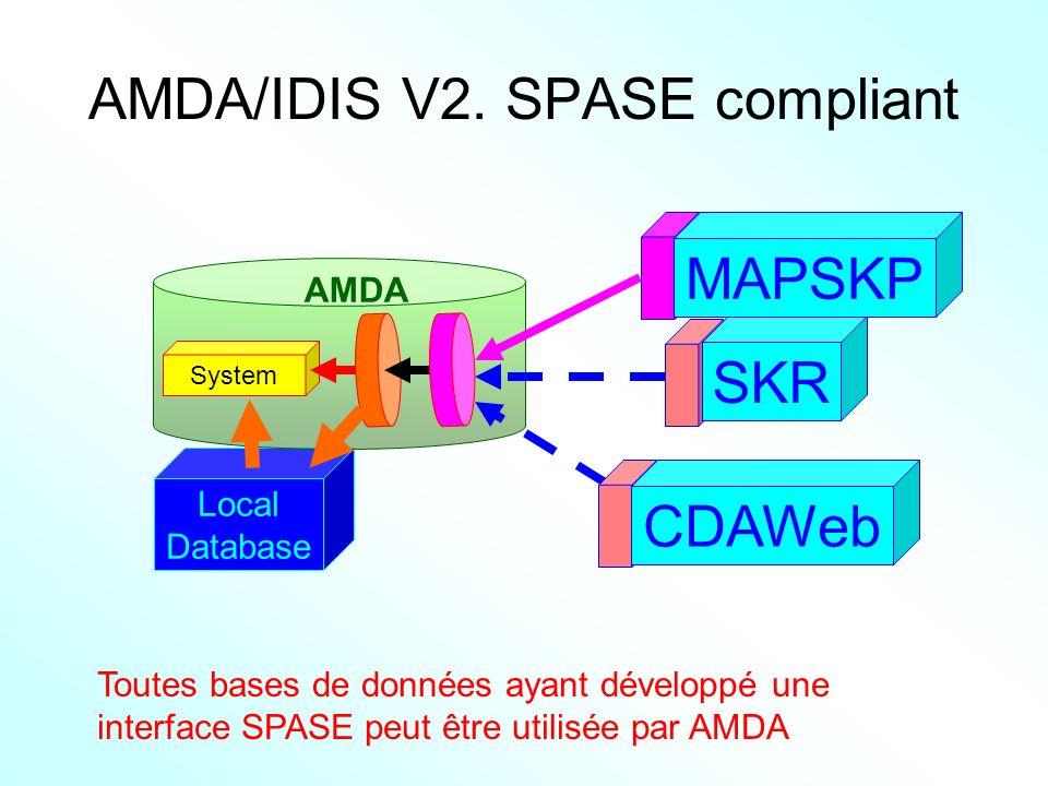 AMDA/IDIS V2. SPASE compliant