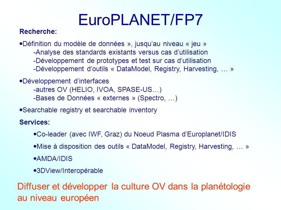 EuroPLANET/FP7Recherche: Définition du modèle de données », jusqu'au niveau « jeu » Analyse des standards existants versus cas d'utilisation.