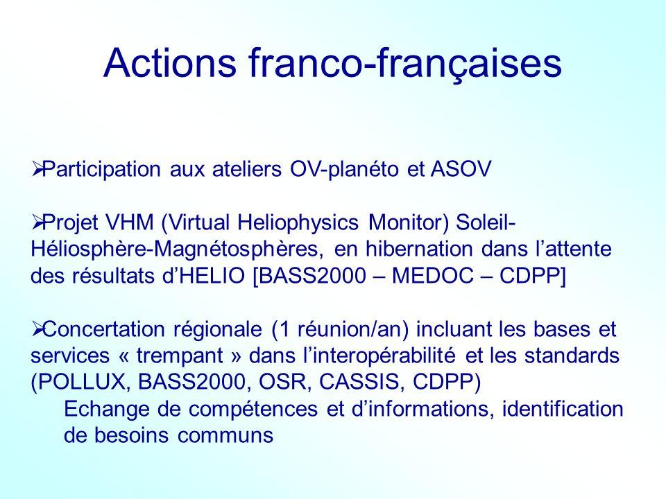 Actions franco-françaises
