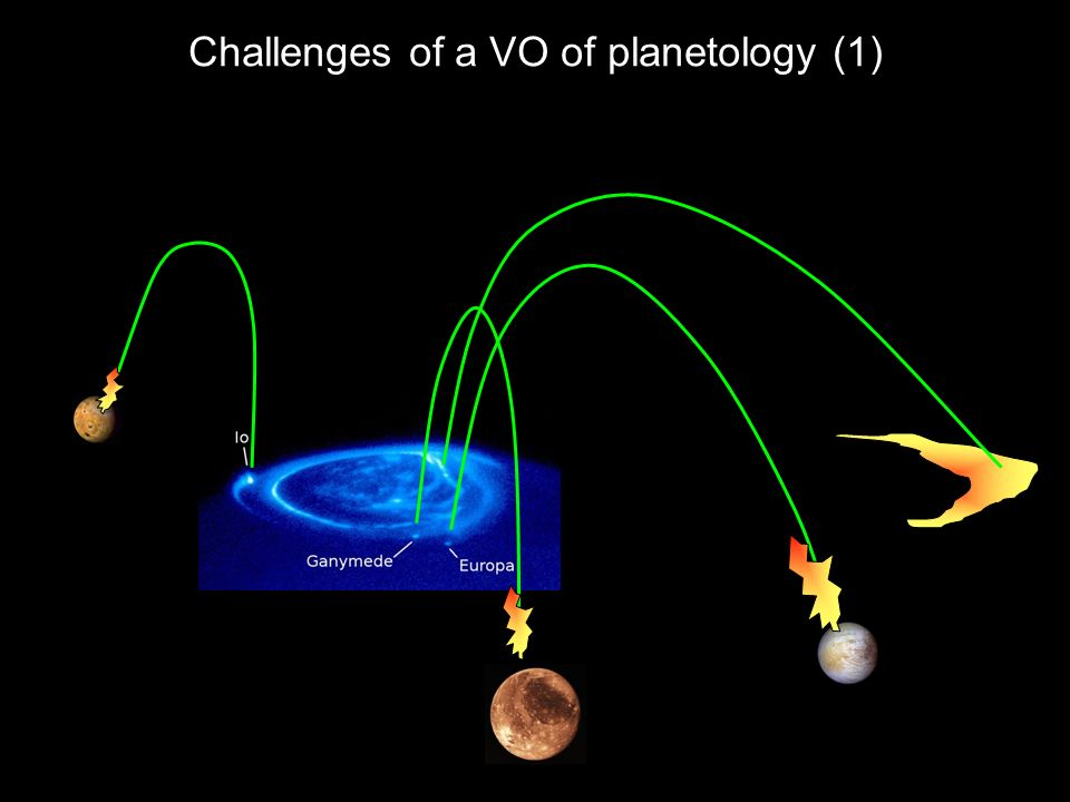 Challenges of a VO of planetology (1)