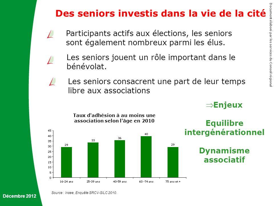 Des seniors investis dans la vie de la cité