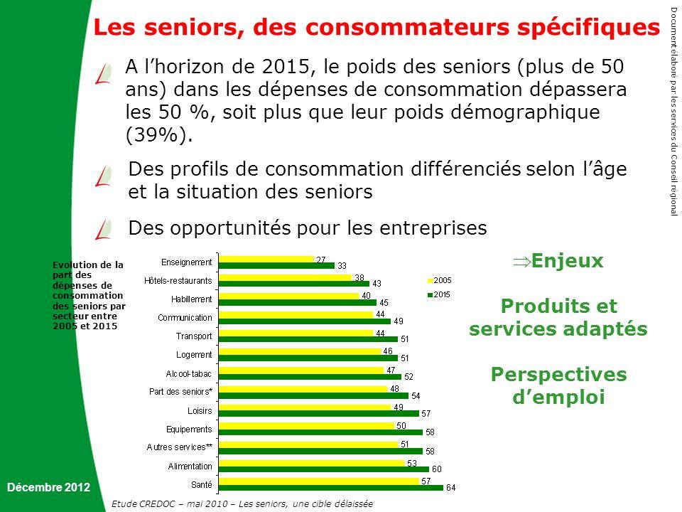 Produits et services adaptés Perspectives d'emploi